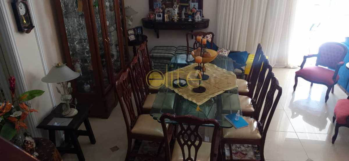 24 - Cobertura 3 quartos à venda Recreio dos Bandeirantes, Rio de Janeiro - R$ 2.500.000 - EBCO30053 - 8