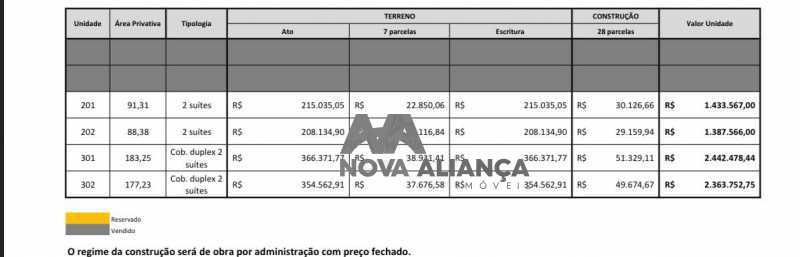 WhatsApp Image 2020-06-08 at 1 - Cobertura à venda Avenida Alexandre Ferreira,Lagoa, Rio de Janeiro - R$ 2.363.000 - NICO20085 - 18