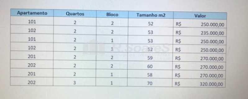 WhatsApp Image 2020-10-15 at 1 - Apartamento 2 quartos à venda Rio de Janeiro,RJ - R$ 220.000 - VVAP20654 - 31
