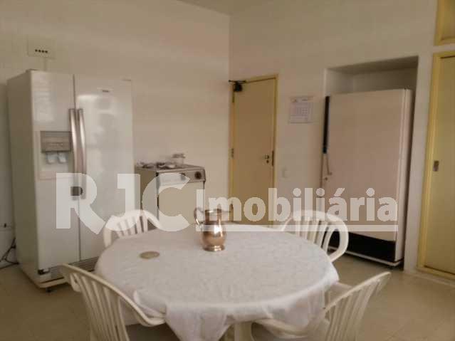 FOTO 28 - Casa 4 quartos à venda Alto da Boa Vista, Rio de Janeiro - R$ 3.000.000 - MBCA40067 - 27