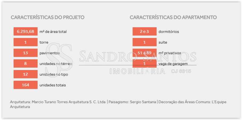 CARACTERÍSTICA DO PROJETO - Fachada - FUN! RESIDENCIAL E LAZER - 359 - 14