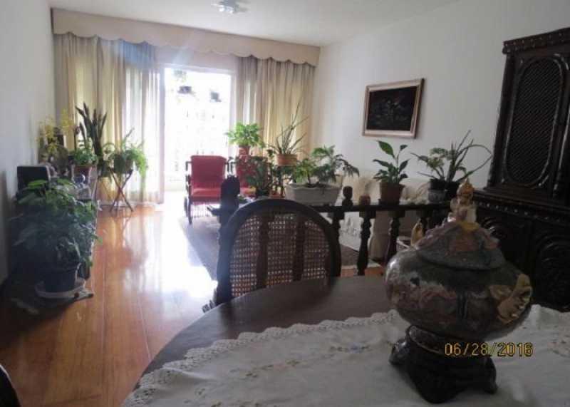 Rio de Janeiro apartamento VENDA Ipanema